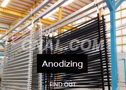 Aluminium Extrusion Anodizing Lines – Vertical or Horizontal